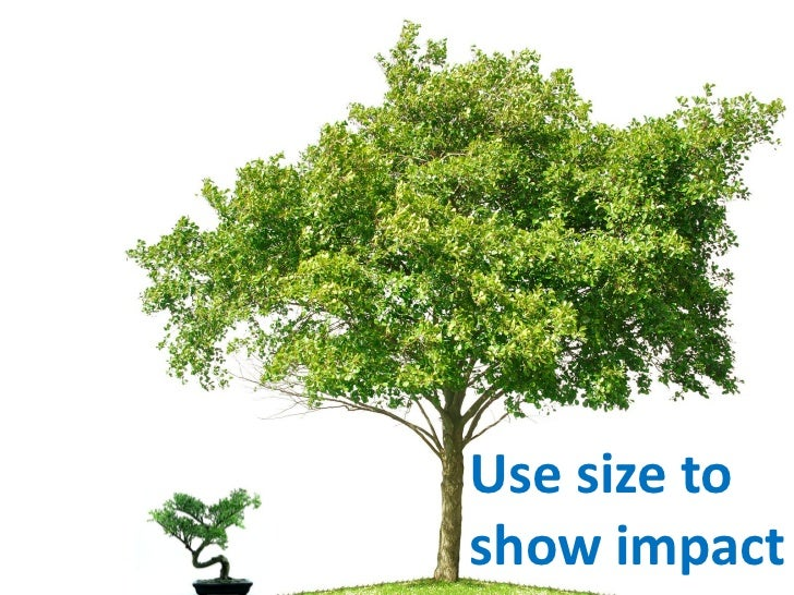 Use size toThe MarketingSavant Group                            show impact                                  www.marketing...