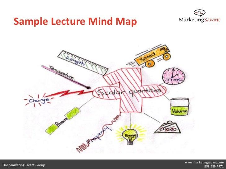 Sample Lecture Mind Map                                www.marketingsavant.comThe MarketingSavant Group                  8...