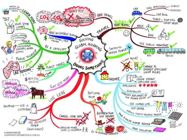 Weblog Implementation Map                                  www.marketingsavant.comThe MarketingSavant Group               ...
