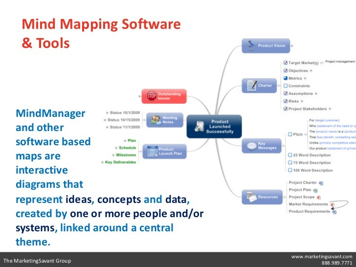 Mind Mapping Software      • MindManager (http://www.mindjet.com/) allows        users to brainstorm from the desktop or o...
