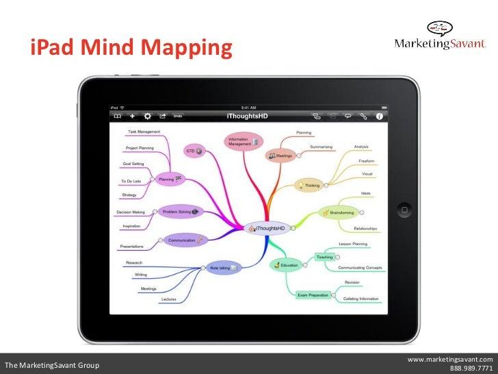 Tips, Tricks & Uses                              for Mind Maps                                                  www.market...