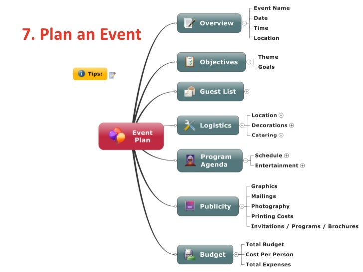 8. Plan a Project