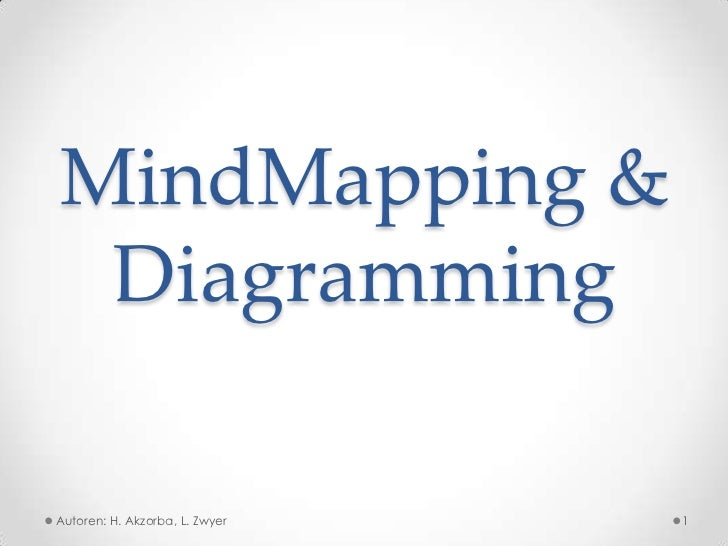 MindMapping & DiagrammingAutoren: H. Akzorba, L. Zwyer   1
