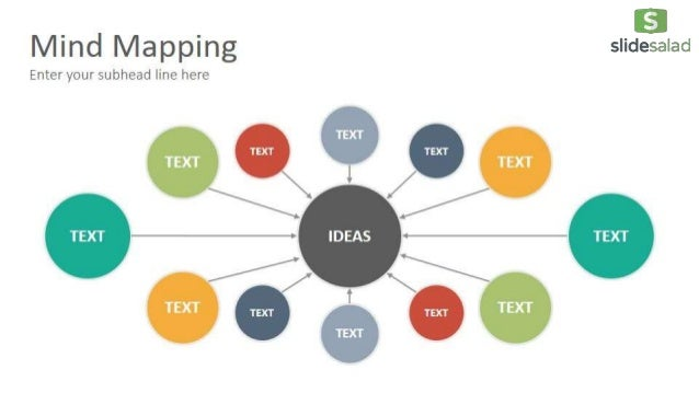 Mind Mapping Diagrams Google Slides Presentation Template - SlideSalad