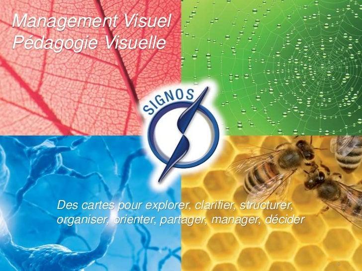 Management VisuelPédagogie Visuelle     Des cartes pour explorer, clarifier, structurer,     organiser, orienter, partager...
