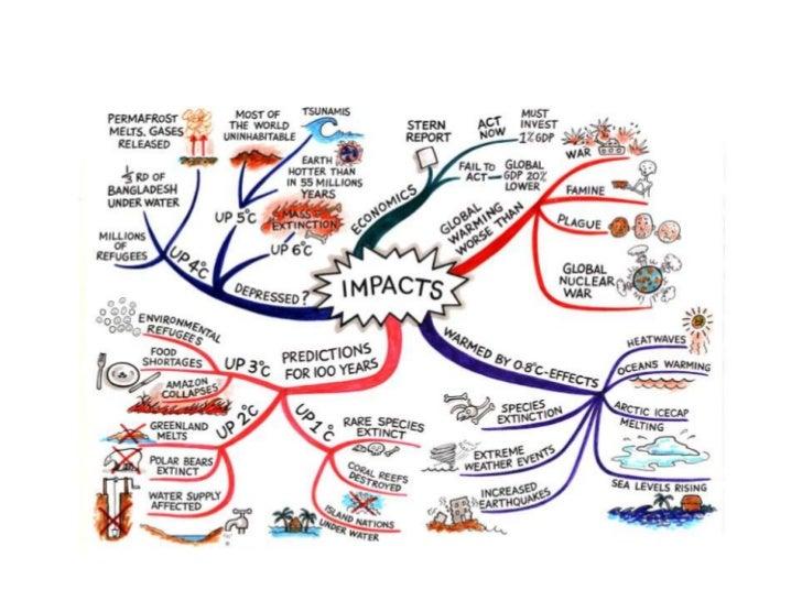 Mind Maps In Medicine Pdf