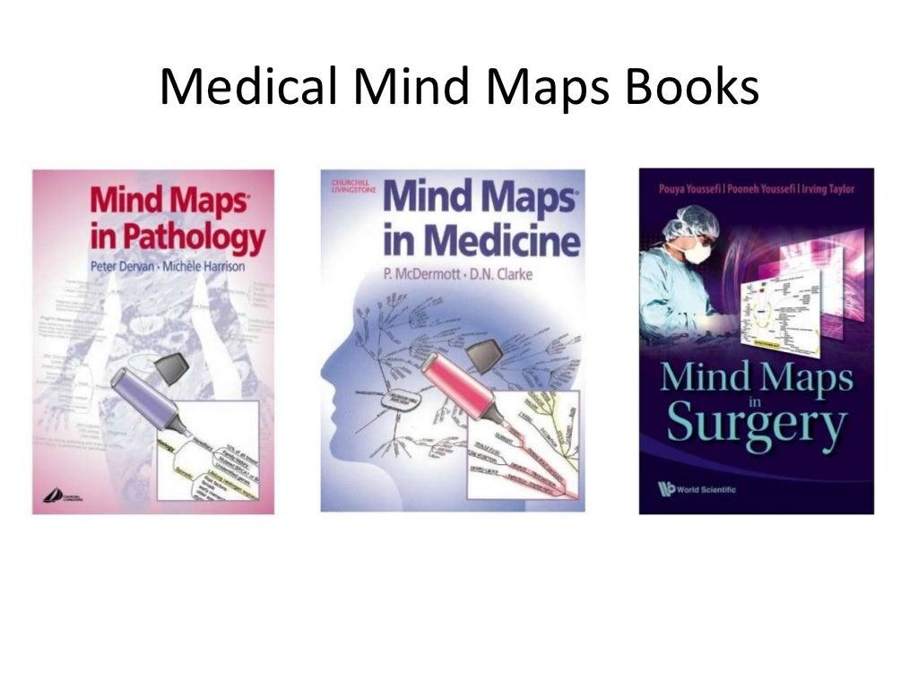 Mind Maps In Pathology Pdf