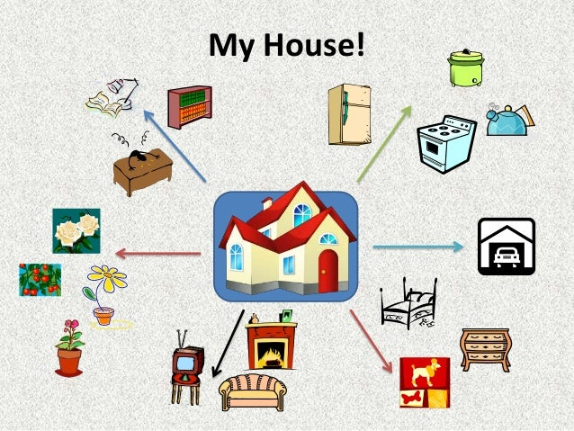 Mind My House 28 Images My Home Dashboard Mind Map
