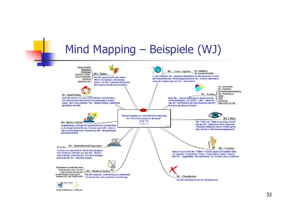 mind mapping online with Mind Mapping Ihk Prsentation 07022012 on Driving More Valuable Customer Journeys With Emotion Mapping Part 1 further Mind Mapping Software Review furthermore Les 7 Merveilles Du Monde Nouvelles additionally DTxX moreover Why Blogging Will Be Crucially Important For Interior Designers In 2013.