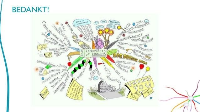Mindmapping workshop