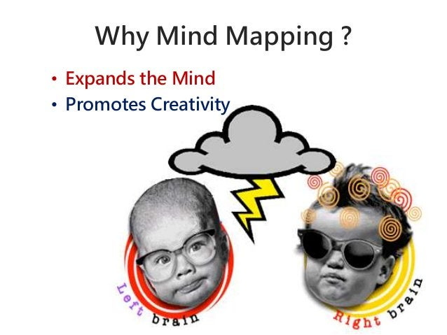Why Mind Mapping ?  • Expands the Mind  • Promotes Creativity