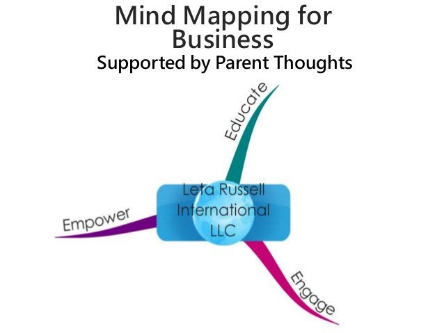 Mind Mapping for  Business  Supported by Parent Thoughts