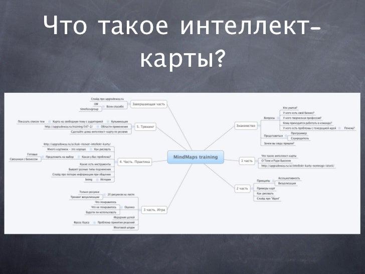 Mindmaps Slide 3