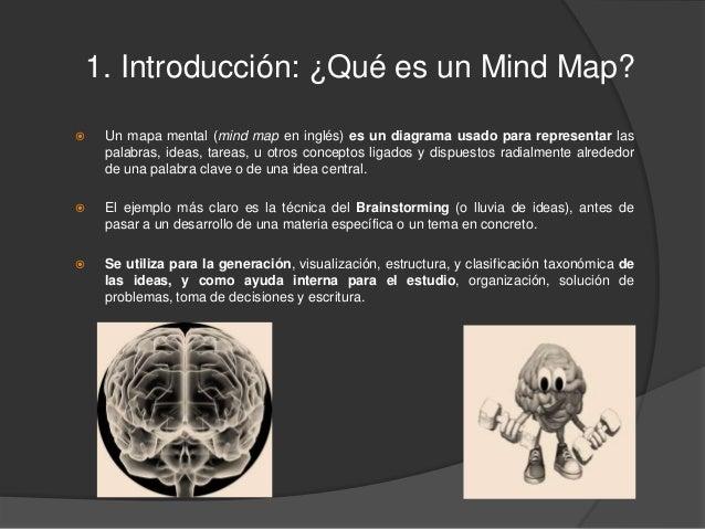 Mind maps (Creación de Mapas Mentales)