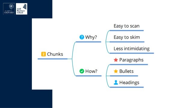 Chunk • Put things together to fit on one slide • Make list of related images