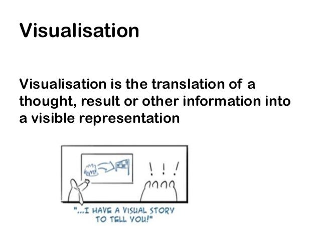 VisualisationVisualisation is the translation of athought, result or other information intoa visible representation