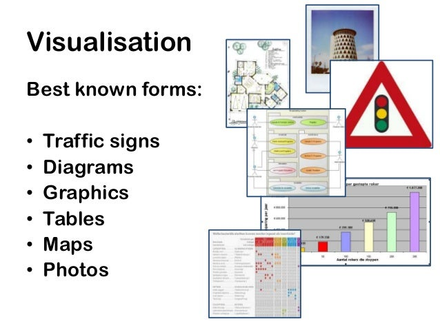 VisualisationBest known forms:•   Traffic signs•   Diagrams•   Graphics•   Tables•   Maps•   Photos