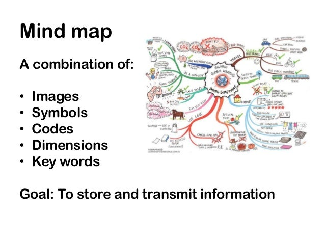 Mind mapA combination of:•   Images•   Symbols•   Codes•   Dimensions•   Key wordsGoal: To store and transmit information