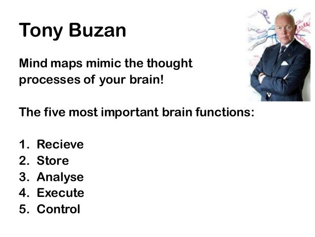 Tony BuzanMind maps mimic the thoughtprocesses of your brain!The five most important brain functions:1.   Recieve2.   Stor...