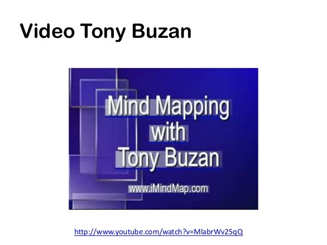 Video Tony Buzan     http://www.youtube.com/watch?v=MlabrWv25qQ