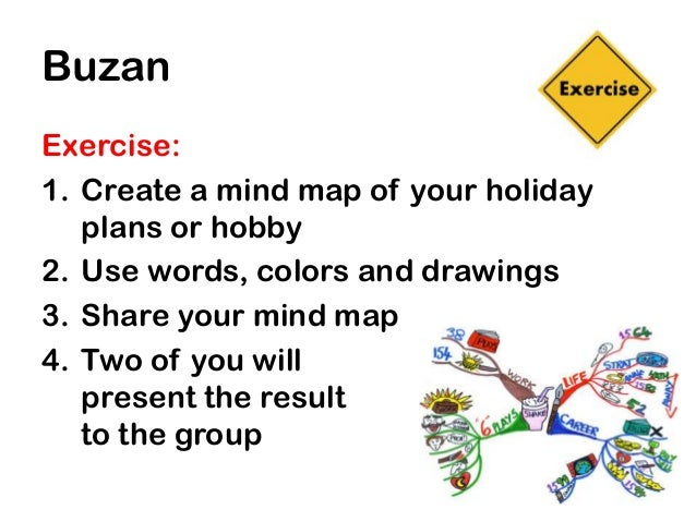 BuzanExercise:1. Create a mind map of your holiday   plans or hobby2. Use words, colors and drawings3. Share your mind map...