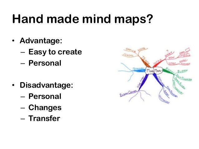 Hand made mind maps?• Advantage:  – Easy to create  – Personal• Disadvantage:  – Personal  – Changes  – Transfer