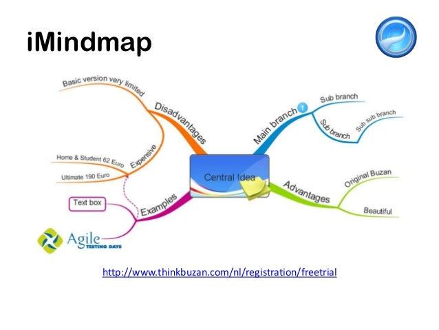 iMindmap    http://www.thinkbuzan.com/nl/registration/freetrial