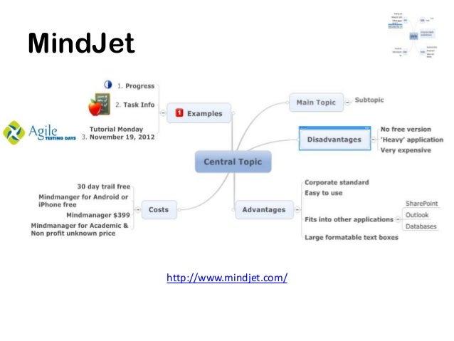 MindJet          http://www.mindjet.com/