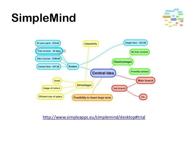 SimpleMind    http://www.simpleapps.eu/simplemind/desktop#trial