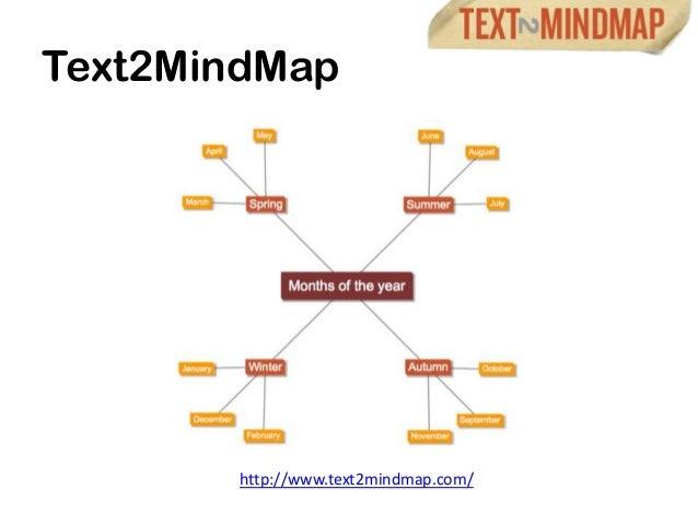 Text2MindMap       http://www.text2mindmap.com/