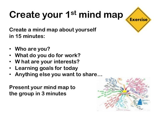 Create your 1st mind mapCreate a mind map about yourselfin 15 minutes:•   Who are you?•   What do you do for work?•   W ha...
