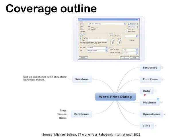 Coverage outline      Source: Michael Bolton, ET workshops Rabobank International 2012