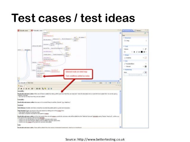 Test cases / test ideas(incl. output and reporting)                        Source: http://www.moolya.com