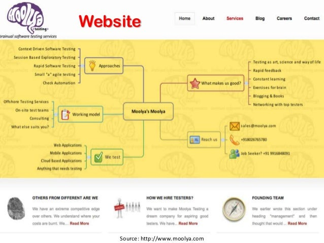 Jean-Paul Varwijk  http://arborosa.org  varwijk@gmail.com  @arborosaHuib Schoots http://www.magnifiant.com huib.schoots@gm...