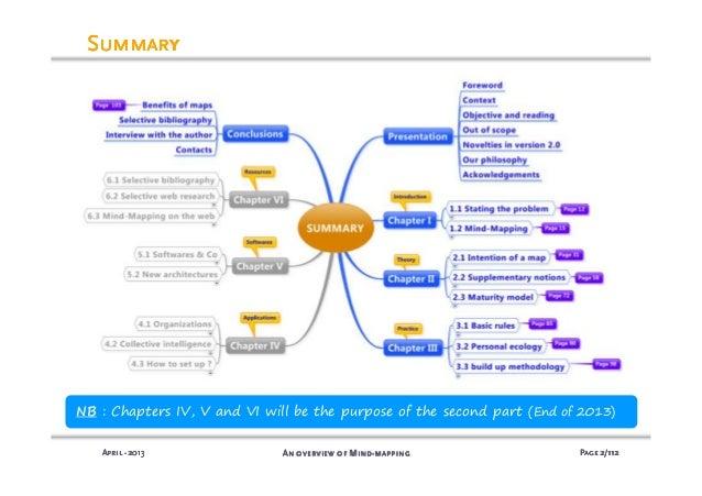 mapping presentation - hola.klonec.co, Xlab Template Presentation, Presentation templates