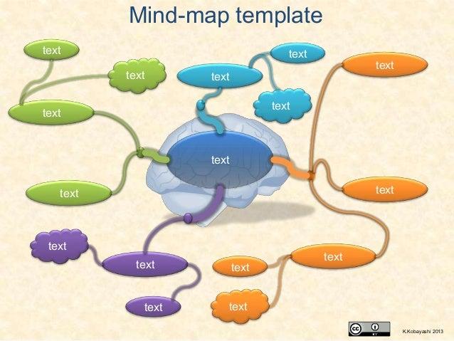 mind map template powerpoint free download - mindmap template