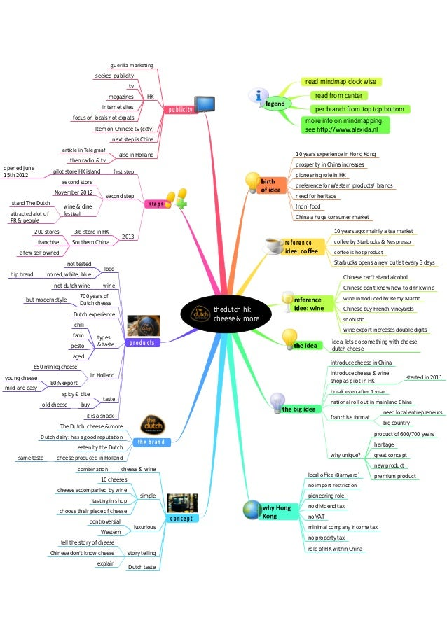 Product Concept Map.Mindmap The Dutch Cheese More Hong Kong