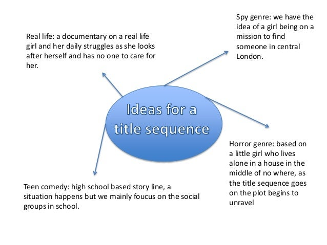 Mind map title sequnace ideas Slide 2