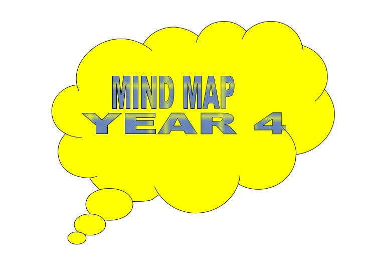 MIND MAP YEAR 4