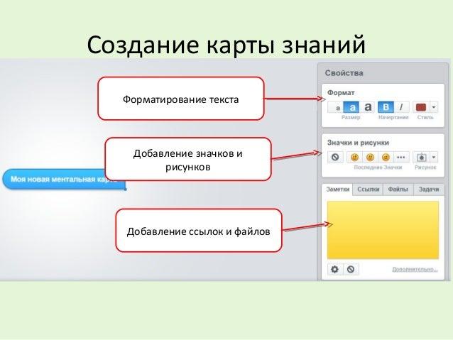 Создание карты знаний Форматирование текста Добавление значков и рисунков Добавление ссылок и файлов