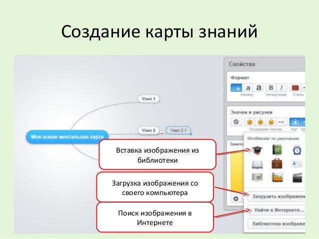 Создание карты знаний Вставка изображения из библиотеки Загрузка изображения со своего компьютера Поиск изображения в Инте...