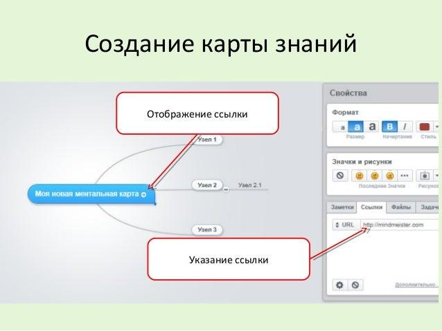 Создание карты знаний Указание ссылки Отображение ссылки
