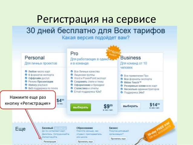 Регистрация на сервисе Нажмите еще раз кнопку «Регистрация»