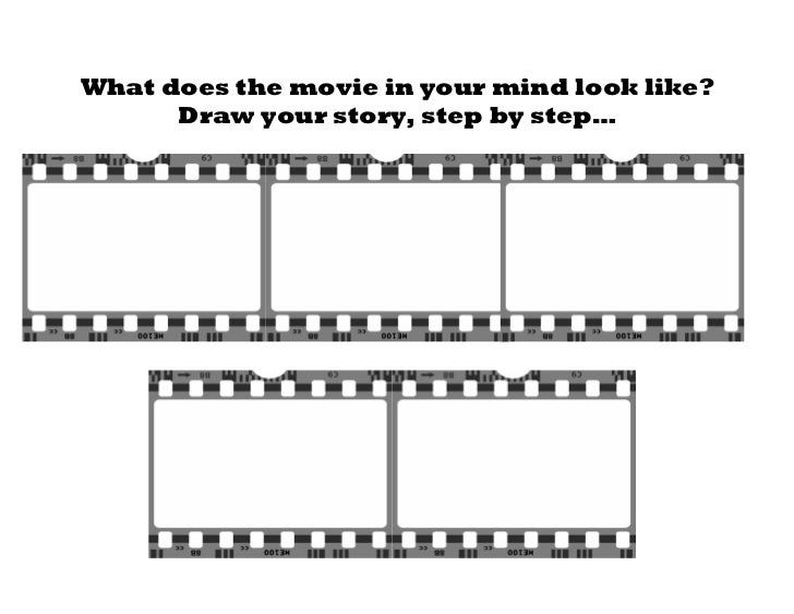 What does the movie in your mind look like?      Draw your story, step by step…