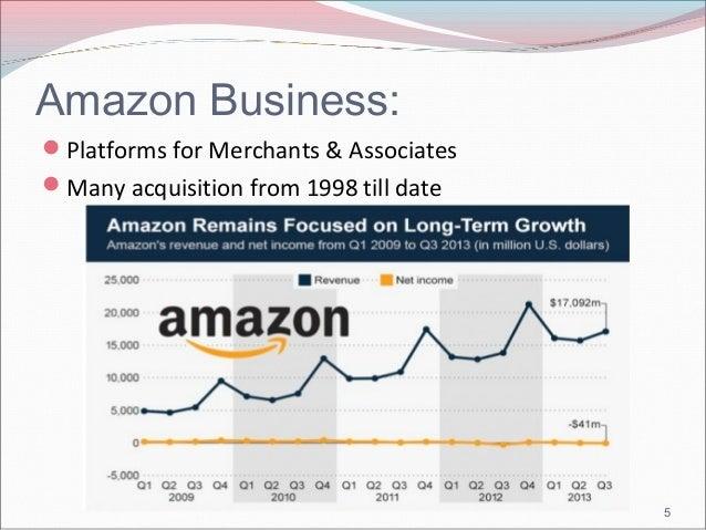 amazon.com an e-commerce retailer case study