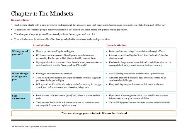 carol dwecks views on growth mindset When peoplechange to a growth mindset, they change from a judge-and-be-judged framework to a learn-and-help-learn framework their commitment is to growth, and growth take plenty of time, effort, and mutual support.