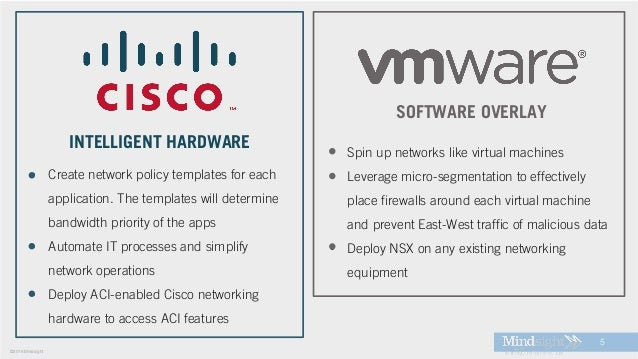 A Tale of Two Solutions: Cisco ACI and VMware NSX