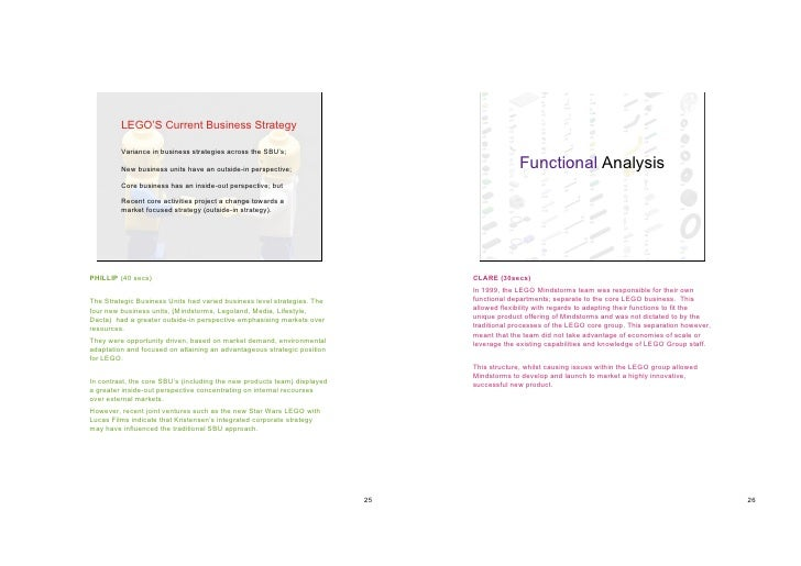 strategic analysis of the 2004 lego Lego swot analysis for business management principles documents similar to lego group swot analysis lego group a strategic and valuation analysis lego.