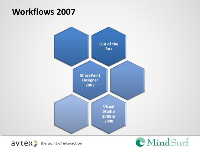 how to manually start a list workflow in sharepoint 2013