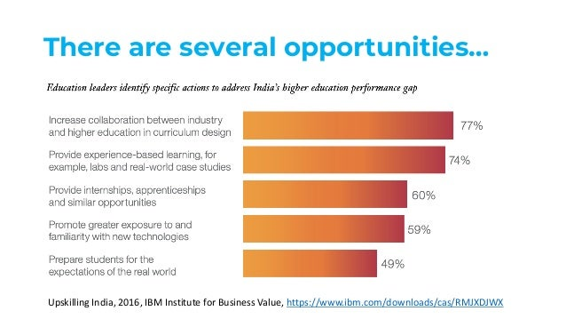 There are several opportunities… Upskilling India, 2016, IBM Institute for Business Value, https://www.ibm.com/downloads/c...